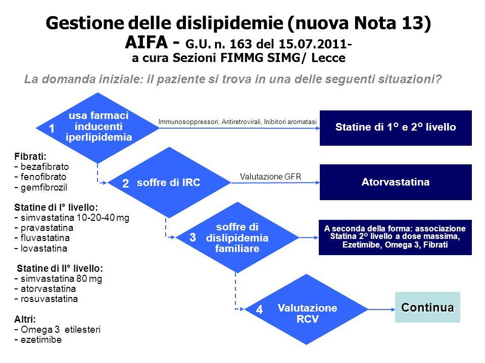 Atorvastatina SI Statine di 1° e 2° livello A seconda della forma: associazione Statina 2° livello a dose massima, Ezetimibe, Omega 3, Fibrati usa far