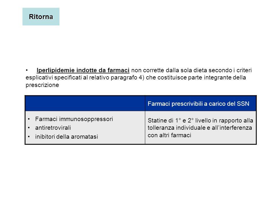 Farmaci prescrivibili a carico del SSN Farmaci immunosoppressori antiretrovirali inibitori della aromatasi Statine di 1° e 2° livello in rapporto alla