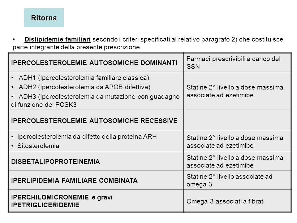 IPERCOLESTEROLEMIE AUTOSOMICHE DOMINANTI Farmaci prescrivibili a carico del SSN ADH1 (Ipercolesterolemia familiare classica) ADH2 (Ipercolesterolemia