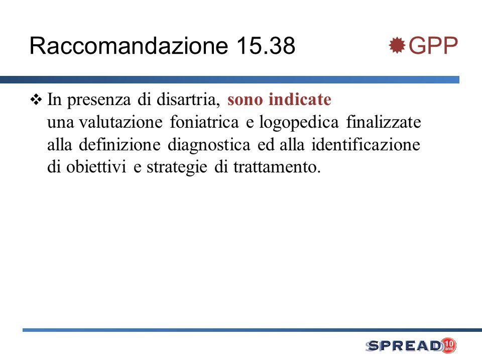 Raccomandazione 15.38 GPP In presenza di disartria, sono indicate una valutazione foniatrica e logopedica finalizzate alla definizione diagnostica ed