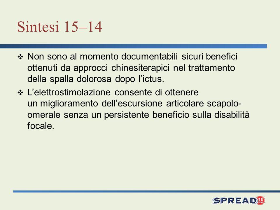 Sintesi 15–14 Non sono al momento documentabili sicuri benefici ottenuti da approcci chinesiterapici nel trattamento della spalla dolorosa dopo lictus