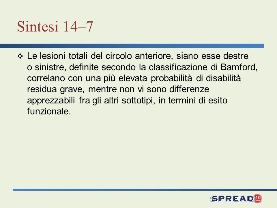 Sintesi 14–7 Le lesioni totali del circolo anteriore, siano esse destre o sinistre, definite secondo la classificazione di Bamford, correlano con una