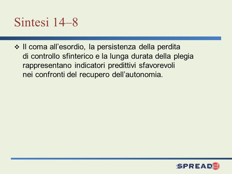 Sintesi 14–8 Il coma allesordio, la persistenza della perdita di controllo sfinterico e la lunga durata della plegia rappresentano indicatori preditti
