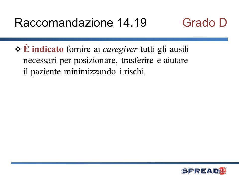 Raccomandazione 14.19Grado D È indicato fornire ai caregiver tutti gli ausili necessari per posizionare, trasferire e aiutare il paziente minimizzando