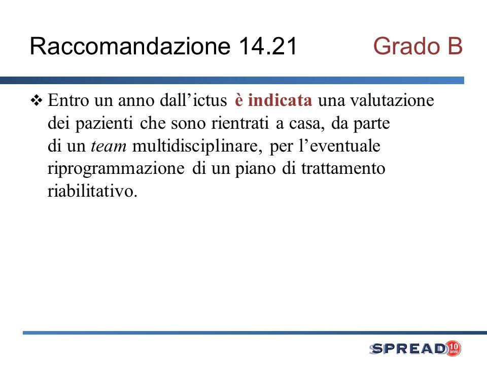 Raccomandazione 14.21Grado B Entro un anno dallictus è indicata una valutazione dei pazienti che sono rientrati a casa, da parte di un team multidisci
