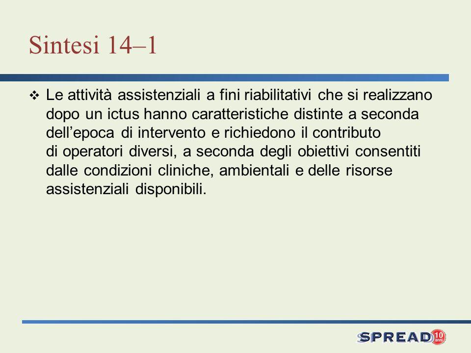 Raccomandazione 14.15Grado D È indicata la prosecuzione del trattamento riabilitativo presso i centri ambulatoriali di riabilitazione per i pazienti nei quali è motivato lintervento di un team interdisciplinare, ma non è richiesto un approccio intensivo.