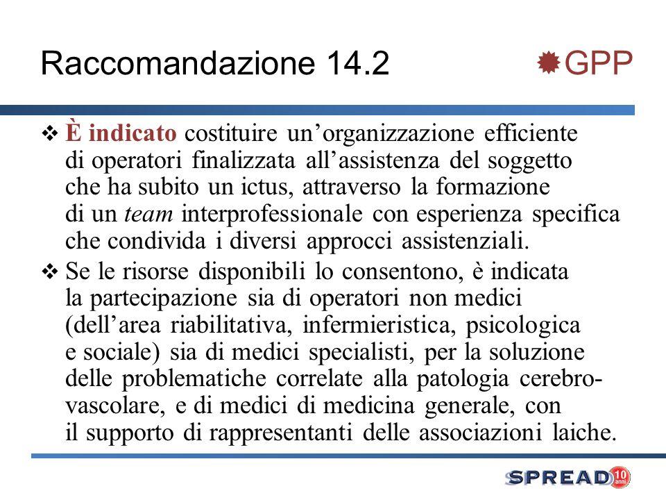 Raccomandazione 14.2 GPP È indicato costituire unorganizzazione efficiente di operatori finalizzata allassistenza del soggetto che ha subito un ictus,