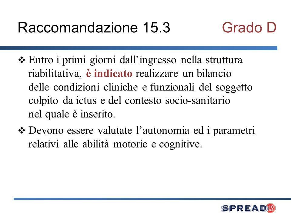 Raccomandazione 15.3Grado D Entro i primi giorni dallingresso nella struttura riabilitativa, è indicato realizzare un bilancio delle condizioni clinic