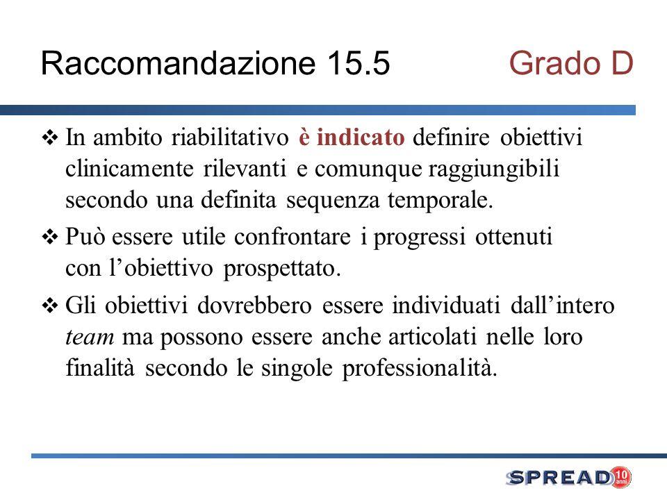 Raccomandazione 15.5Grado D In ambito riabilitativo è indicato definire obiettivi clinicamente rilevanti e comunque raggiungibili secondo una definita