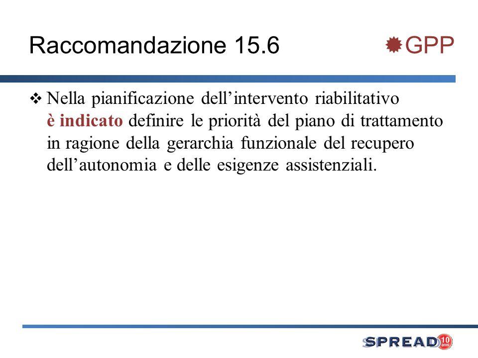 Raccomandazione 15.6 GPP Nella pianificazione dellintervento riabilitativo è indicato definire le priorità del piano di trattamento in ragione della g