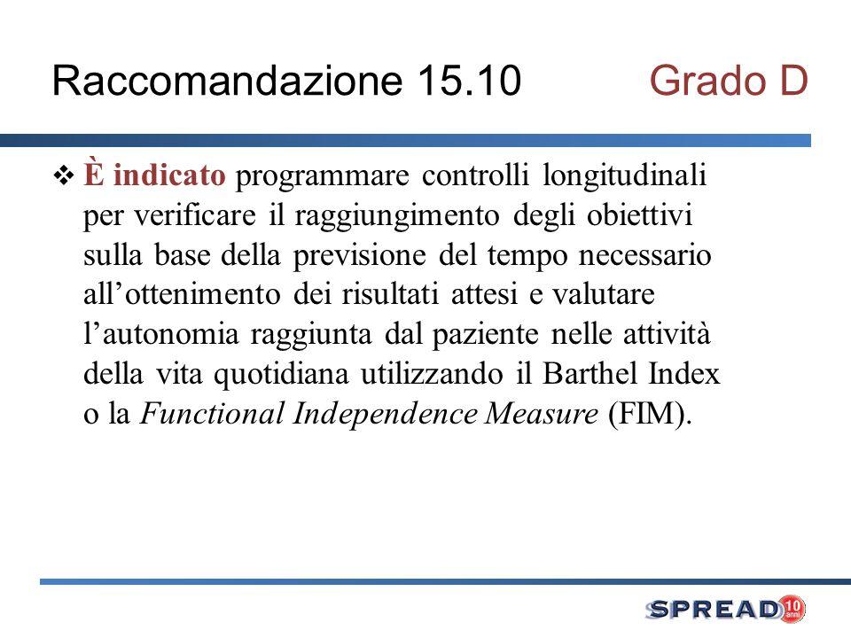 Raccomandazione 15.10Grado D È indicato programmare controlli longitudinali per verificare il raggiungimento degli obiettivi sulla base della previsio