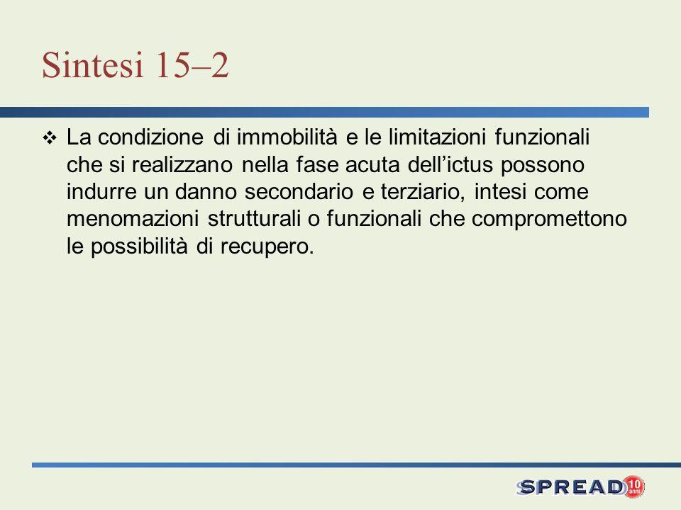 Sintesi 15–2 La condizione di immobilità e le limitazioni funzionali che si realizzano nella fase acuta dellictus possono indurre un danno secondario