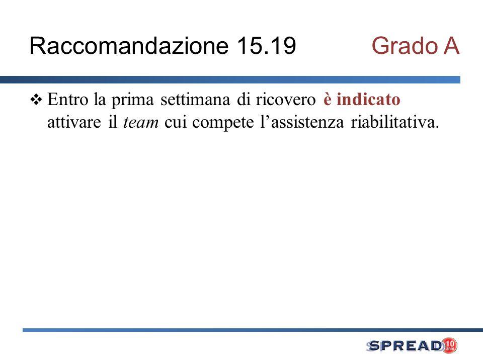 Raccomandazione 15.19Grado A Entro la prima settimana di ricovero è indicato attivare il team cui compete lassistenza riabilitativa.