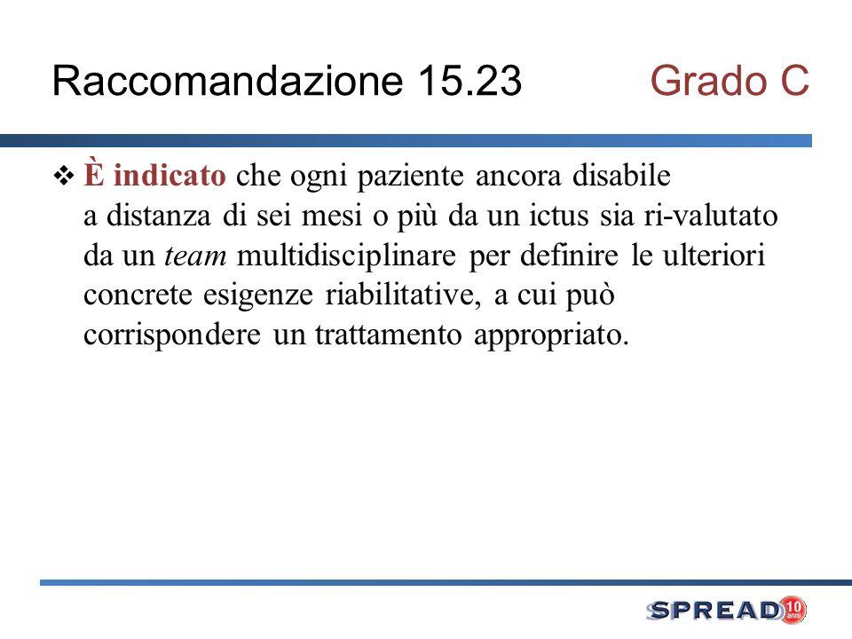 Raccomandazione 15.23Grado C È indicato che ogni paziente ancora disabile a distanza di sei mesi o più da un ictus sia ri-valutato da un team multidis