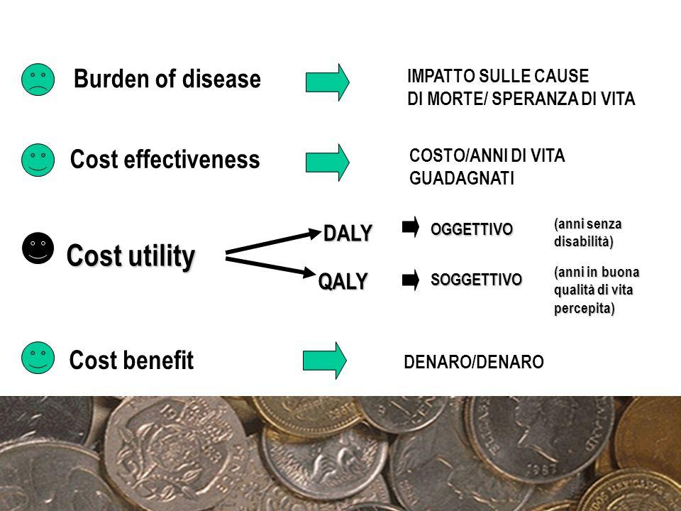 Burden of disease IMPATTO SULLE CAUSE DI MORTE/ SPERANZA DI VITA Cost effectiveness COSTO/ANNI DI VITA GUADAGNATI Cost benefit DENARO/DENARO Cost util
