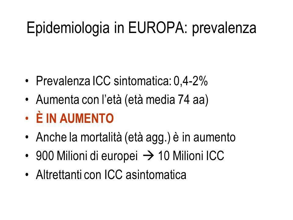 Epidemiologia in EUROPA: prevalenza Prevalenza ICC sintomatica: 0,4-2% Aumenta con letà (età media 74 aa) È IN AUMENTO Anche la mortalità (età agg.) è