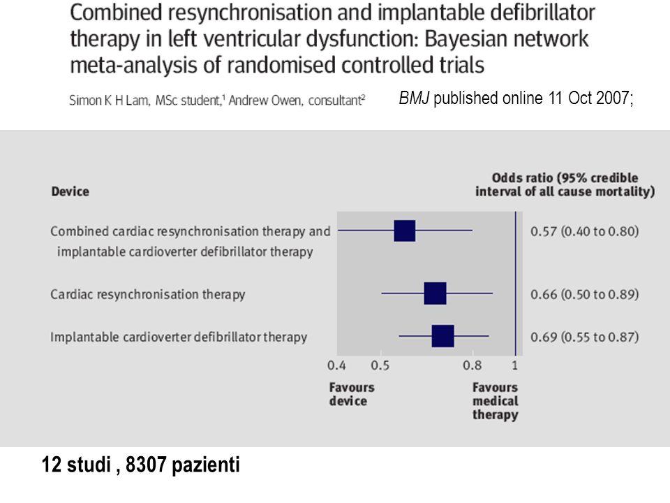 BMJ published online 11 Oct 2007; 12 studi, 8307 pazienti