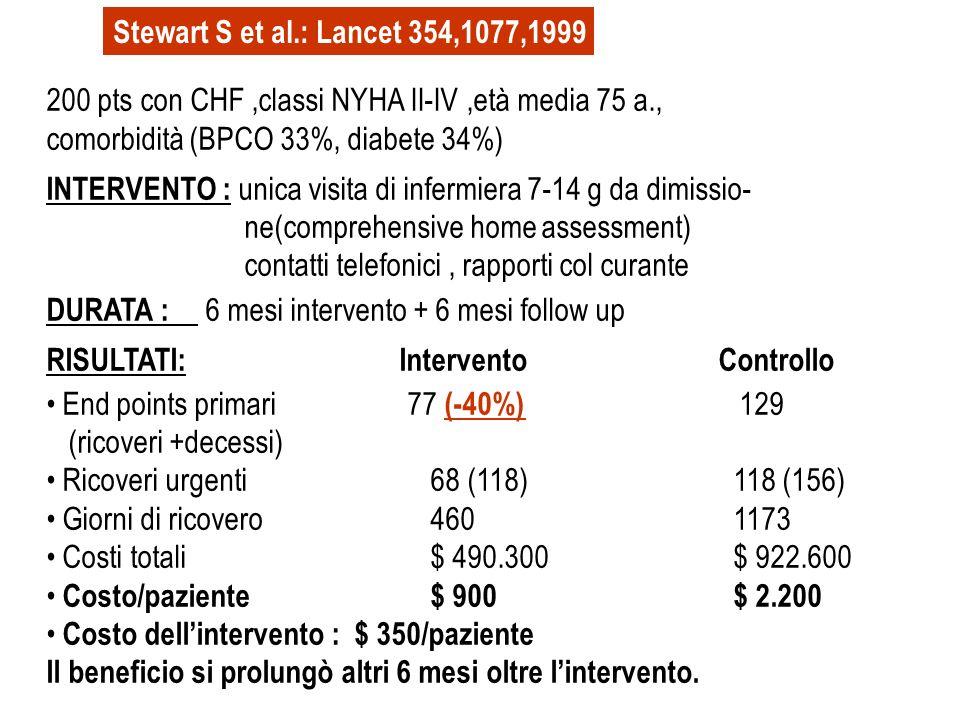 Stewart S et al.: Lancet 354,1077,1999 200 pts con CHF,classi NYHA II-IV,età media 75 a., comorbidità (BPCO 33%, diabete 34%) INTERVENTO : unica visit