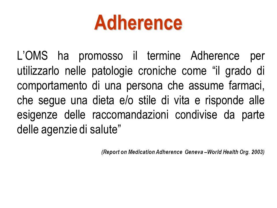 Adherence LOMS ha promosso il termine Adherence per utilizzarlo nelle patologie croniche come il grado di comportamento di una persona che assume farm