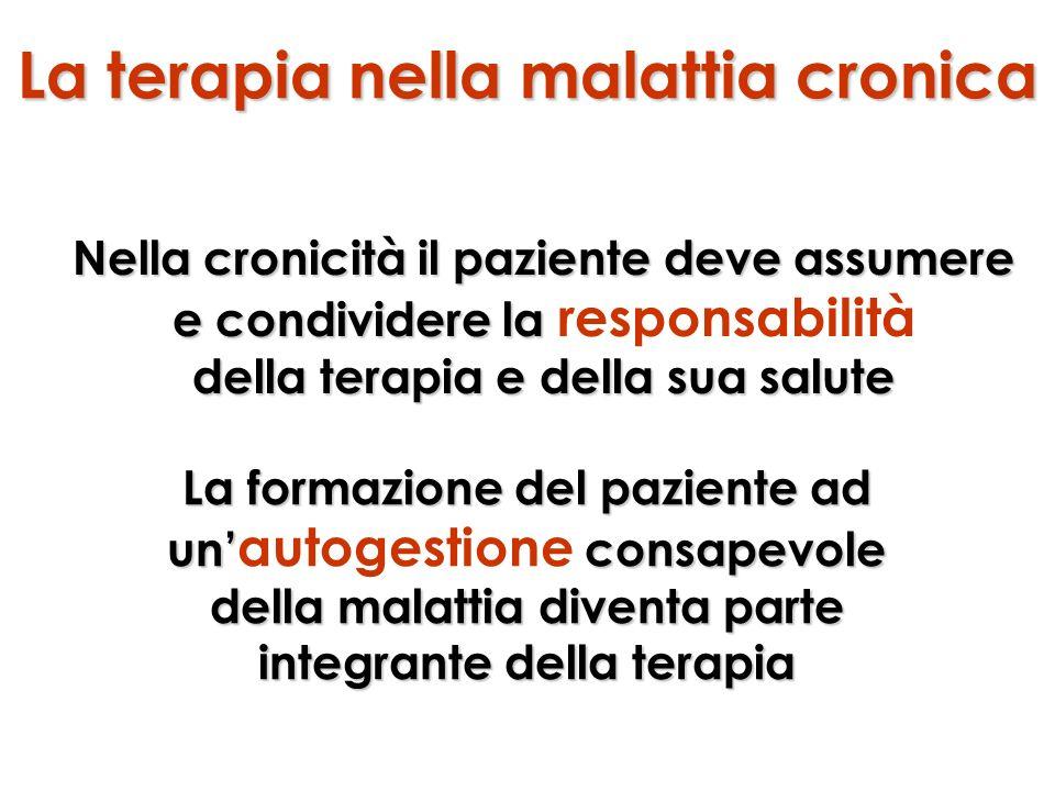 La terapia nella malattia cronica Nella cronicità il paziente deve assumere e condividere la della terapia e della sua salute Nella cronicità il pazie