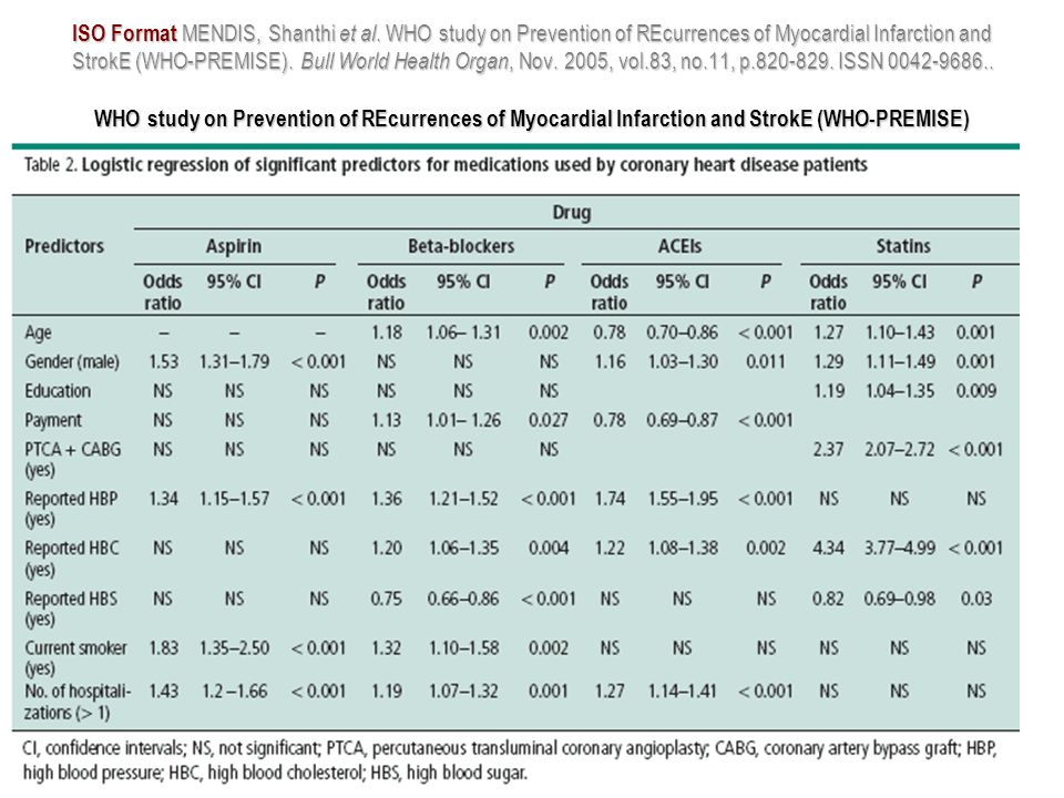 ISO Format MENDIS, Shanthi et al. WHO study on Prevention of REcurrences of Myocardial Infarction and StrokE (WHO-PREMISE). Bull World Health Organ, N