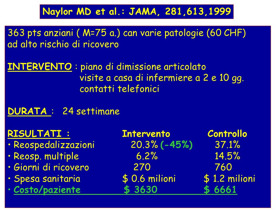 Naylor MD et al.: JAMA, 281,613,1999 363 pts anziani ( M=75 a.) can varie patologie (60 CHF) ad alto rischio di ricovero INTERVENTO : piano di dimissi