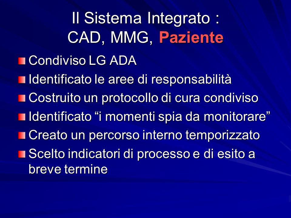Il Sistema Integrato : CAD, MMG, Paziente Condiviso LG ADA Identificato le aree di responsabilità Costruito un protocollo di cura condiviso Identificato i momenti spia da monitorare Creato un percorso interno temporizzato Scelto indicatori di processo e di esito a breve termine