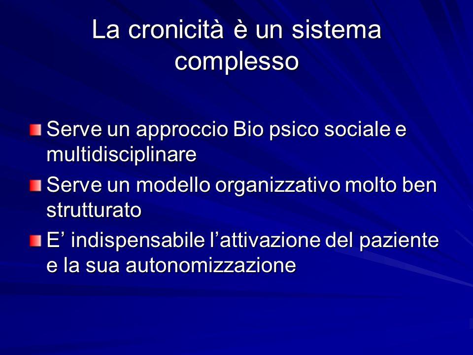 La cronicità è un sistema complesso Serve un approccio Bio psico sociale e multidisciplinare Serve un modello organizzativo molto ben strutturato E indispensabile lattivazione del paziente e la sua autonomizzazione