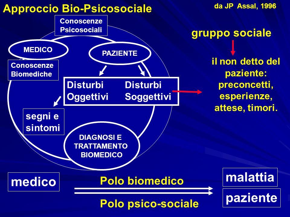 medico malattia Polo biomedico gruppo sociale il non detto del paziente: preconcetti, esperienze, attese, timori.