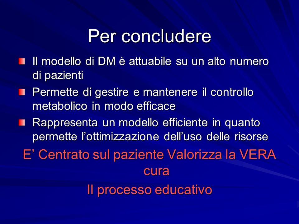 Per concludere Il modello di DM è attuabile su un alto numero di pazienti Permette di gestire e mantenere il controllo metabolico in modo efficace Rappresenta un modello efficiente in quanto permette lottimizzazione delluso delle risorse E Centrato sul paziente Valorizza la VERA cura Il processo educativo