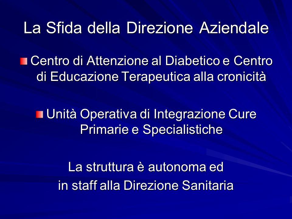 La Sfida della Direzione Aziendale Centro di Attenzione al Diabetico e Centro di Educazione Terapeutica alla cronicità Unità Operativa di Integrazione Cure Primarie e Specialistiche La struttura è autonoma ed in staff alla Direzione Sanitaria