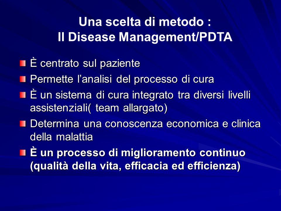È centrato sul paziente Permette lanalisi del processo di cura È un sistema di cura integrato tra diversi livelli assistenziali( team allargato) Determina una conoscenza economica e clinica della malattia È un processo di miglioramento continuo (qualità della vita, efficacia ed efficienza) Una scelta di metodo : Il Disease Management/PDTA