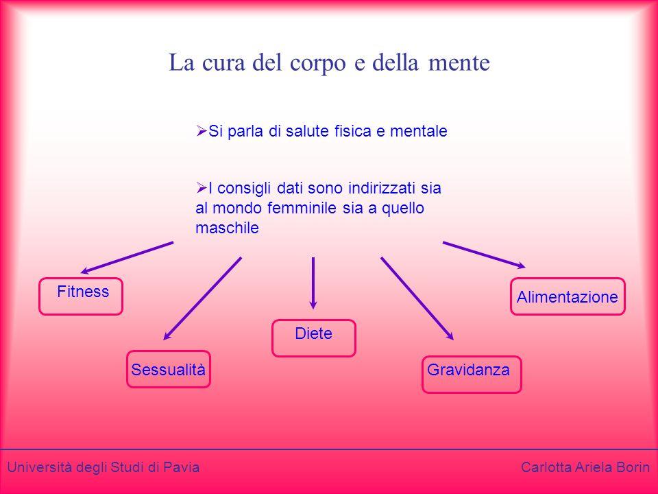 Università degli Studi di Pavia Carlotta Ariela Borin La cura del corpo e della mente Si parla di salute fisica e mentale I consigli dati sono indirizzati sia al mondo femminile sia a quello maschile Fitness Sessualità Diete Gravidanza Alimentazione