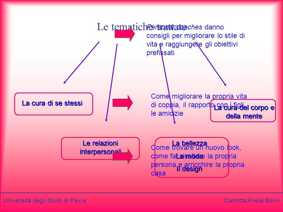 Università degli Studi di Pavia Carlotta Ariela Borin Le tematiche trattate La cura di se stessi La cura del corpo e della mente Le relazioni interper