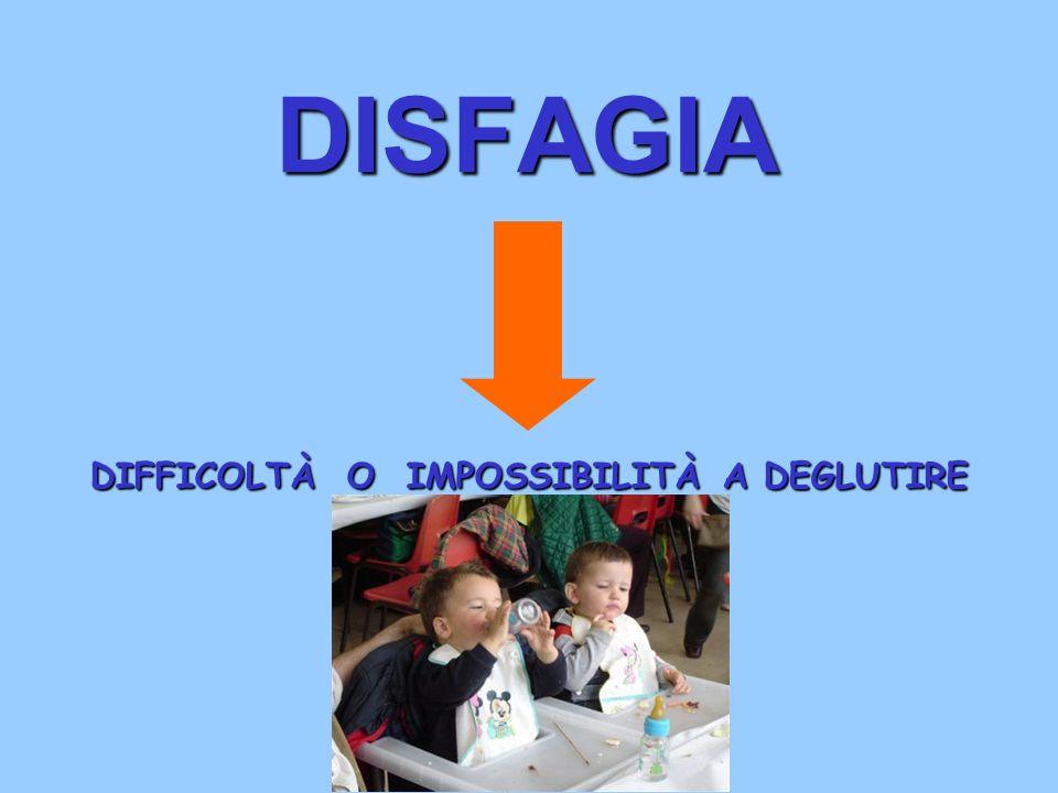 DISFAGIA DIFFICOLTÀ O IMPOSSIBILITÀ A DEGLUTIRE