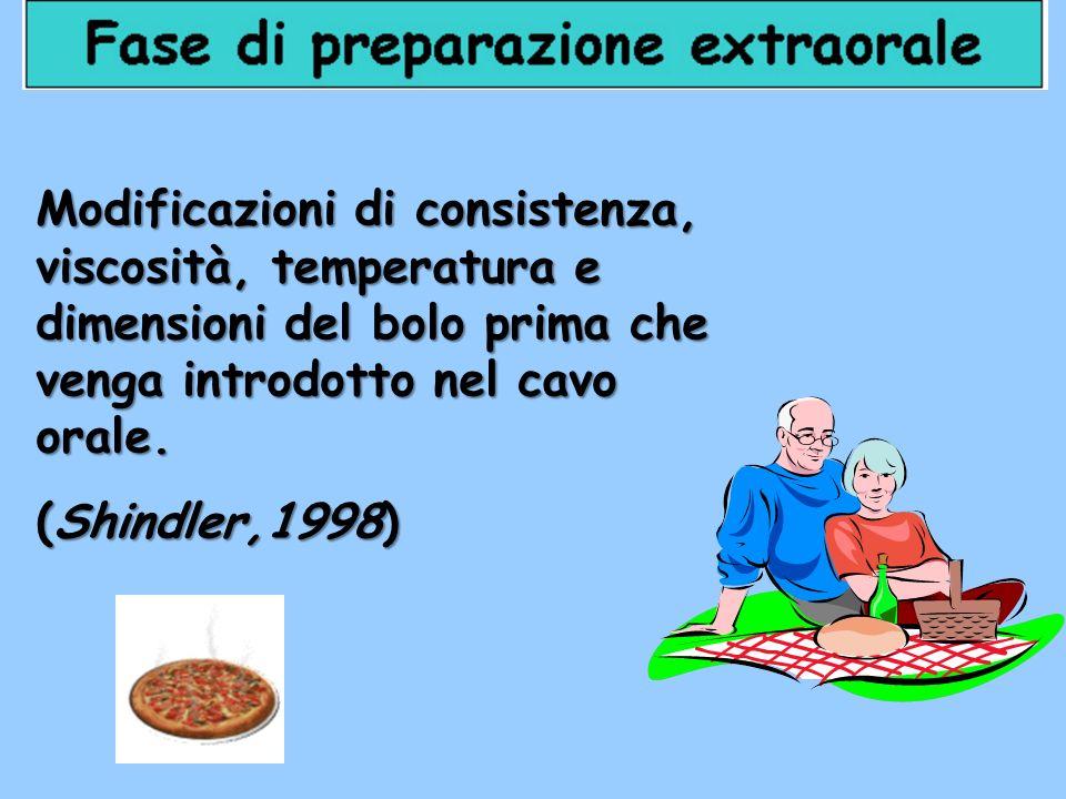 Modificazioni di consistenza, viscosità, temperatura e dimensioni del bolo prima che venga introdotto nel cavo orale. (Shindler,1998)