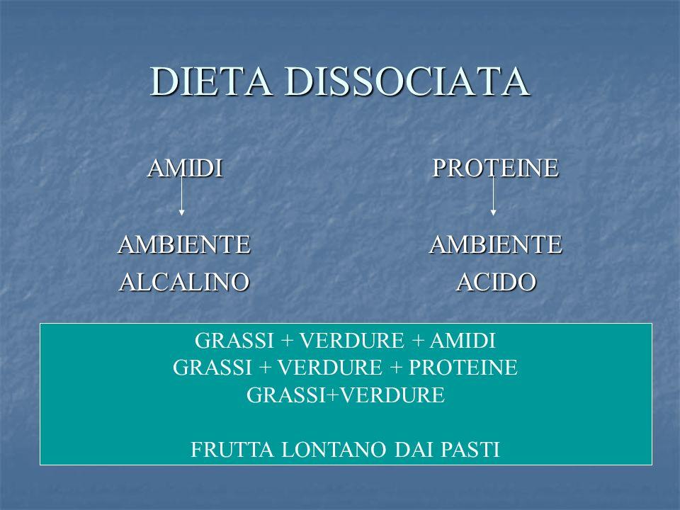 DIETA DISSOCIATA AMIDIAMBIENTEALCALINOPROTEINEAMBIENTEACIDO GRASSI + VERDURE + AMIDI GRASSI + VERDURE + PROTEINE GRASSI+VERDURE FRUTTA LONTANO DAI PAS
