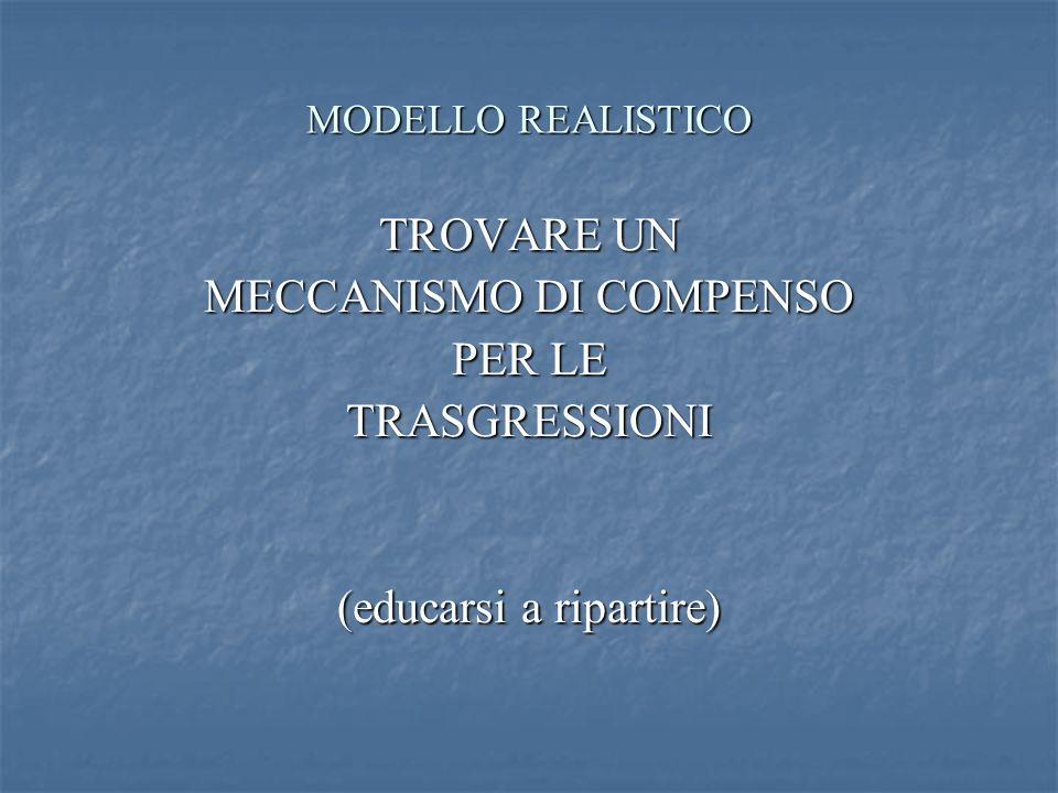 MODELLO REALISTICO TROVARE UN MECCANISMO DI COMPENSO PER LE TRASGRESSIONI (educarsi a ripartire)