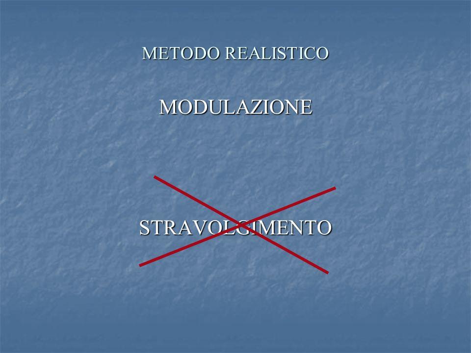 METODO REALISTICO MODULAZIONESTRAVOLGIMENTO