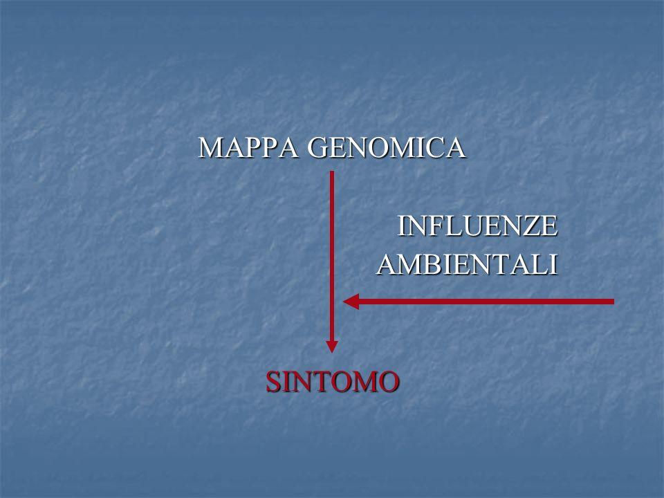 MAPPA GENOMICA INFLUENZEAMBIENTALISINTOMO