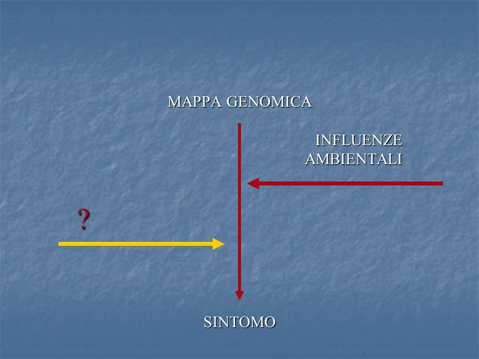 MAPPA GENOMICA INFLUENZEAMBIENTALI?SINTOMO
