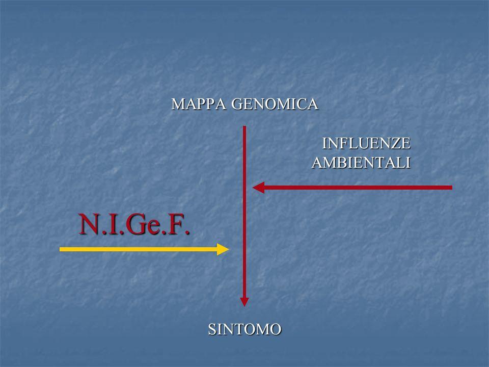 INFLUENZEAMBIENTALIN.I.Ge.F.SINTOMO