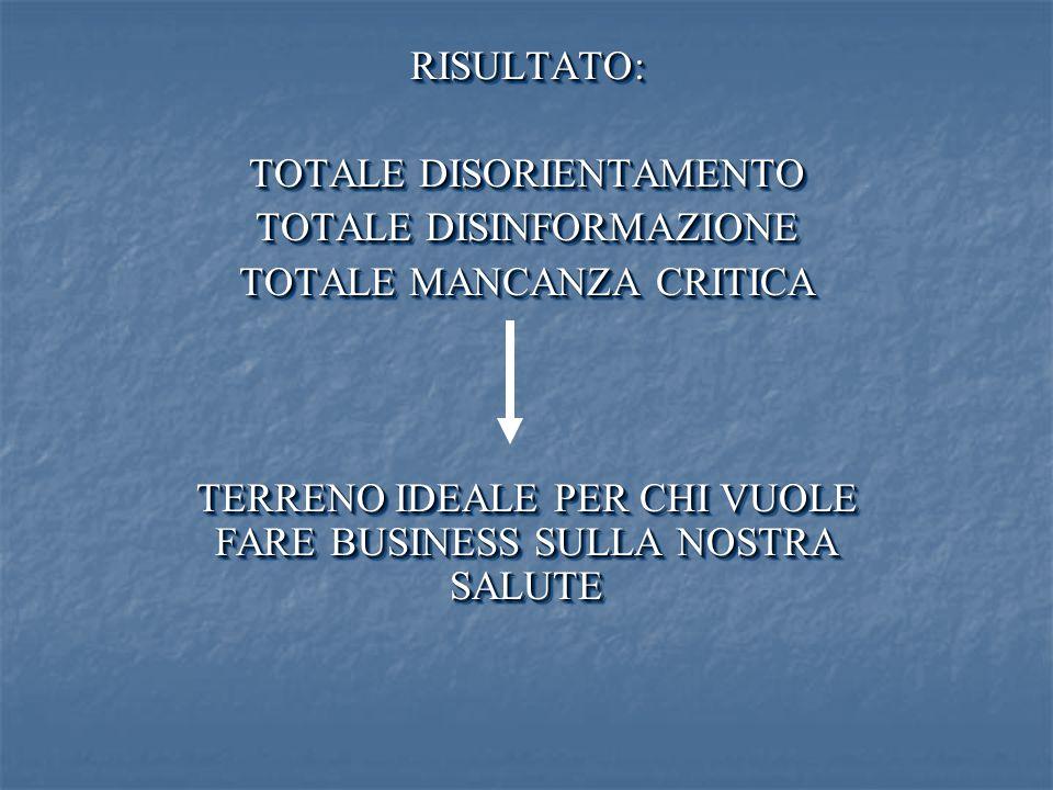 RISULTATO: TOTALE DISORIENTAMENTO TOTALE DISINFORMAZIONE TOTALE MANCANZA CRITICA TERRENO IDEALE PER CHI VUOLE FARE BUSINESS SULLA NOSTRA SALUTE RISULT