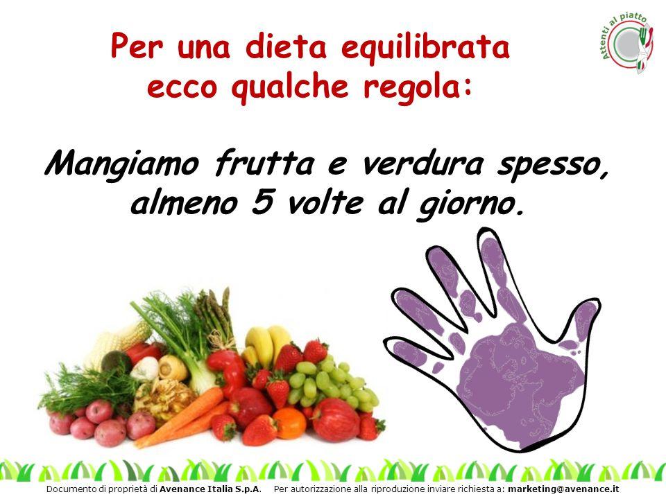 Documento di proprietà di Avenance Italia S.p.A.