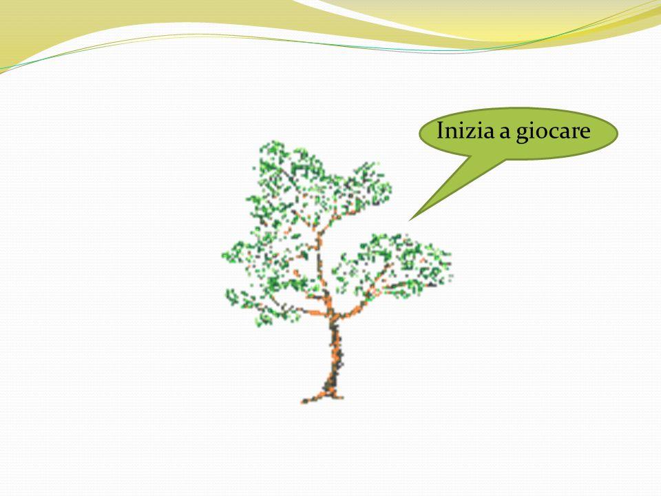 OIL QUIZ PER GIOCARE E GIOCARE IMPARANDO >> A