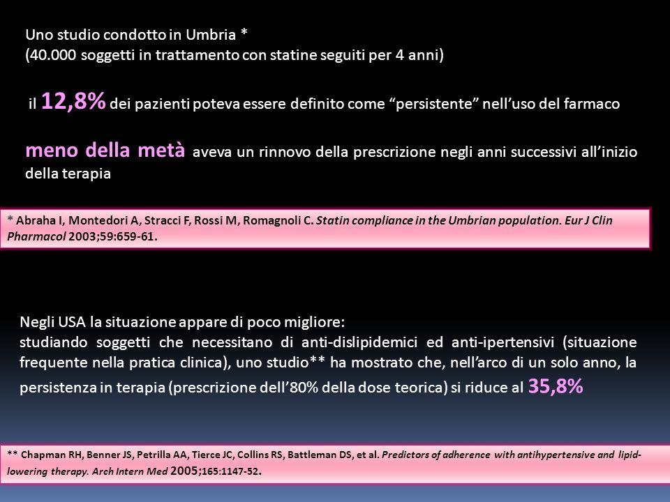 Uno studio condotto in Umbria * (40.000 soggetti in trattamento con statine seguiti per 4 anni) il 12,8% dei pazienti poteva essere definito come pers
