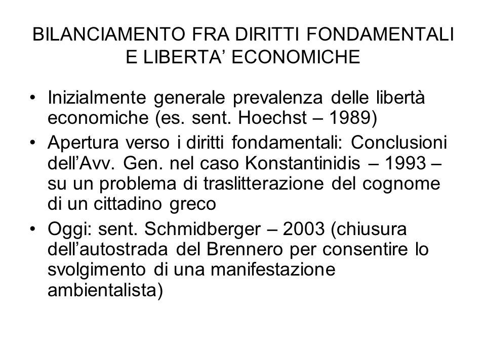 BILANCIAMENTO FRA DIRITTI FONDAMENTALI E LIBERTA ECONOMICHE Inizialmente generale prevalenza delle libertà economiche (es. sent. Hoechst – 1989) Apert