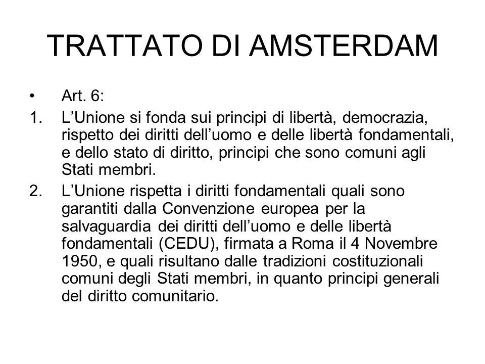 TRATTATO DI AMSTERDAM Art. 6: 1.LUnione si fonda sui principi di libertà, democrazia, rispetto dei diritti delluomo e delle libertà fondamentali, e de