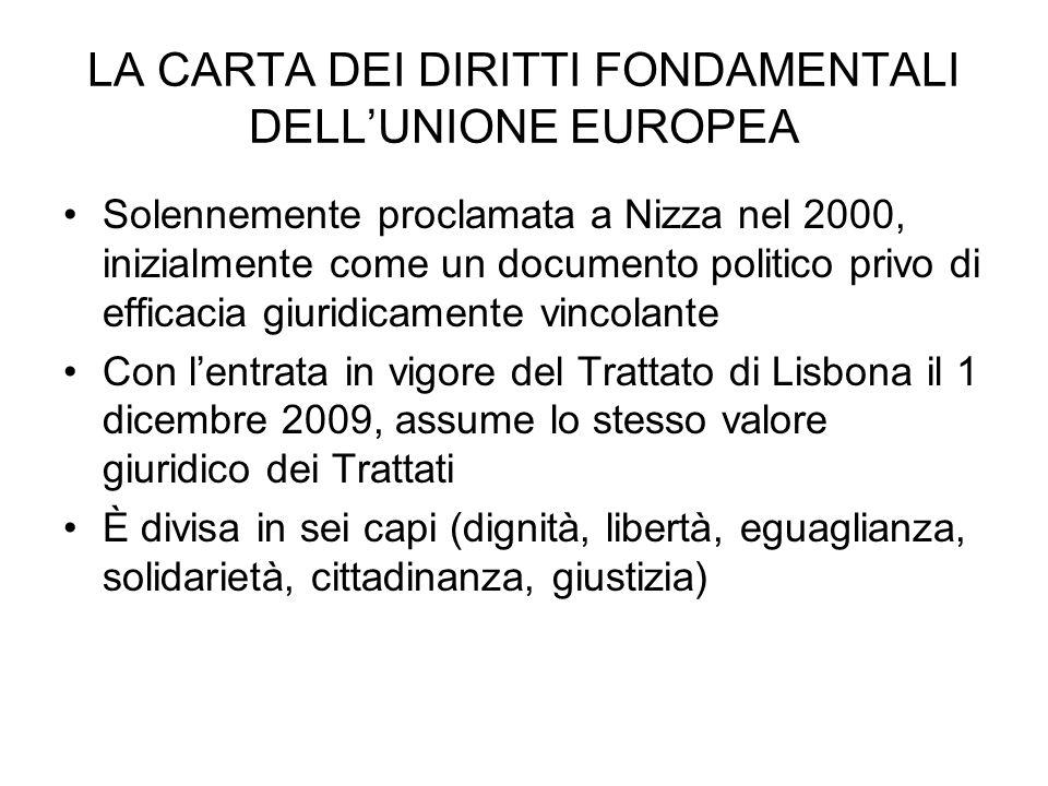 LA CARTA DEI DIRITTI FONDAMENTALI DELLUNIONE EUROPEA Solennemente proclamata a Nizza nel 2000, inizialmente come un documento politico privo di effica