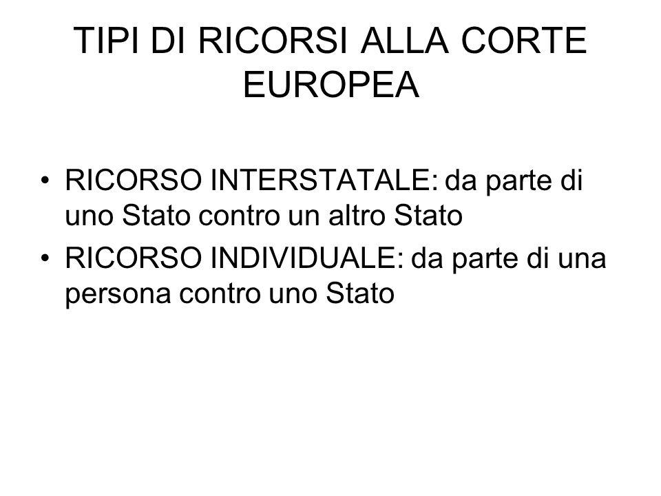 TIPI DI RICORSI ALLA CORTE EUROPEA RICORSO INTERSTATALE: da parte di uno Stato contro un altro Stato RICORSO INDIVIDUALE: da parte di una persona cont
